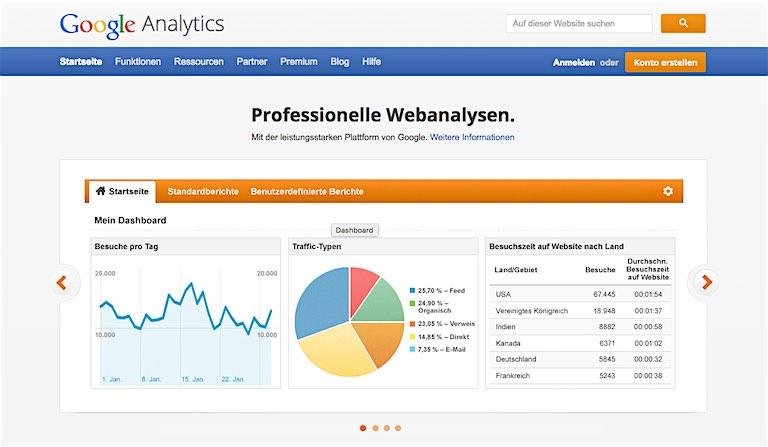 Online-Marketing-KPIs